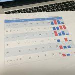 Excelのスパークラインで数字を見える化しよう