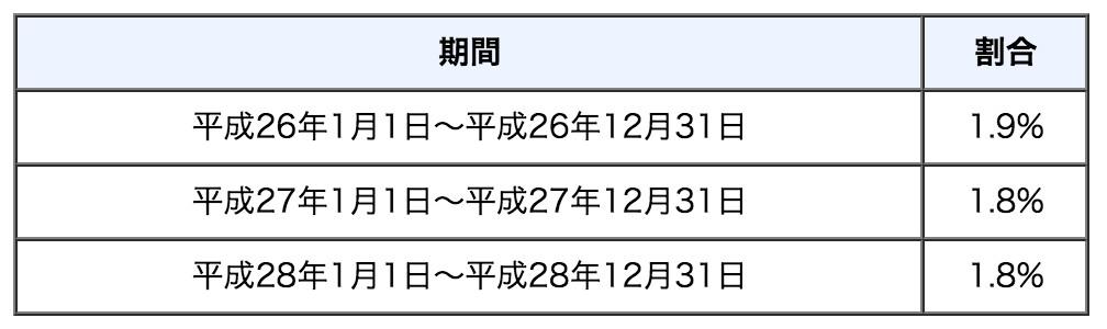 スクリーンショット 2016-08-04 12.53.47