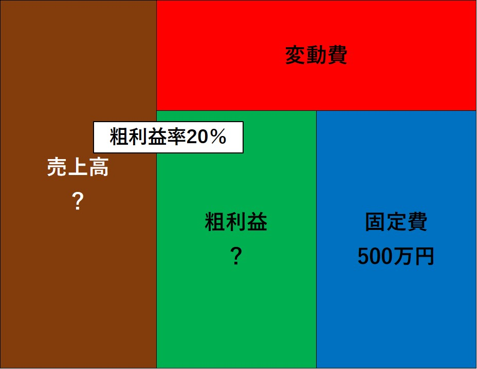 %e3%82%b9%e3%83%88%e3%83%a9%e3%83%83%e3%82%af%e5%9b%b3%e6%90%8d%e7%9b%8a%e5%88%86%e5%b2%90%e7%82%b92