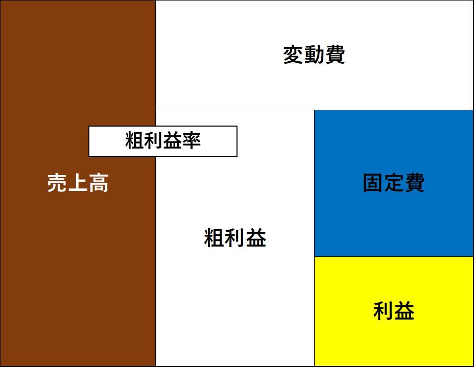 %e3%82%b9%e3%83%88%e3%83%a9%e3%83%83%e3%82%af%e5%a3%b2%e4%b8%8a
