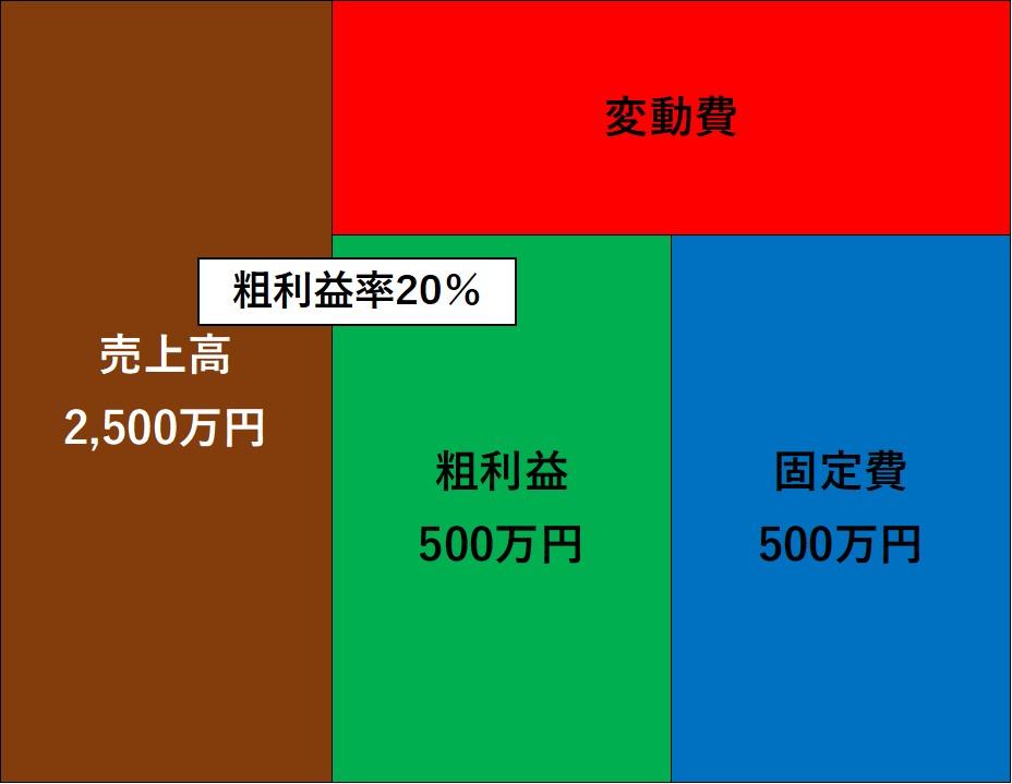 %e3%82%b9%e3%83%88%e3%83%a9%e3%83%83%e3%82%af%e5%9b%b3%e6%90%8d%e7%9b%8a%e5%88%86%e5%b2%90%e7%82%b93