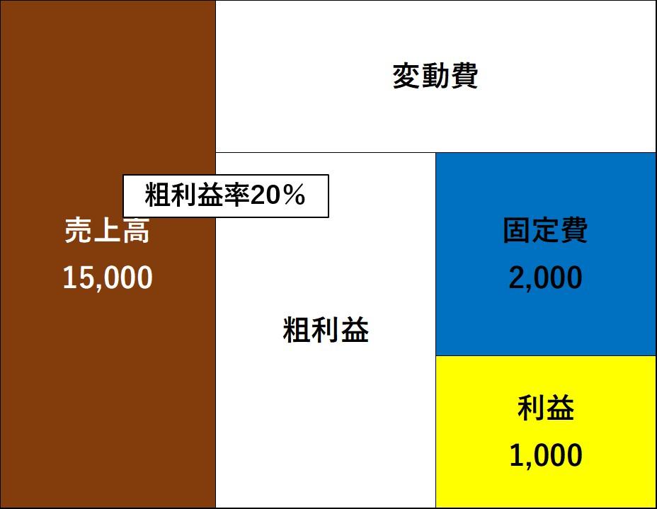 %e5%85%b7%e4%bd%93%e4%be%8b