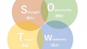 SWOT分析で自分自身と向き合う